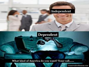 Independent or Dependent